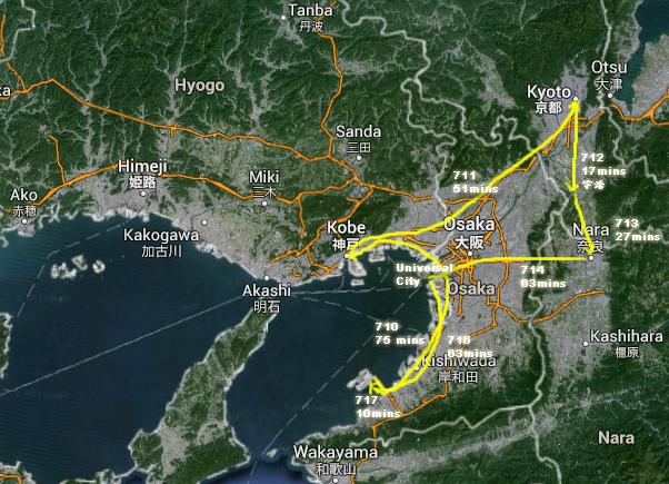 Kansai Itinerary