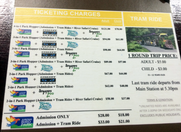 Ticket Charges
