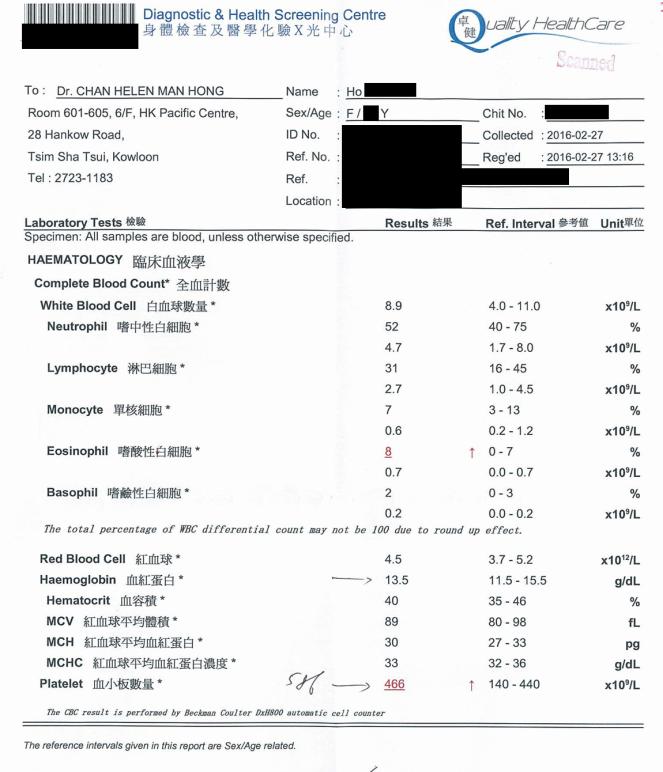 Blood Test160227