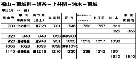 Fukuyama to Toujou