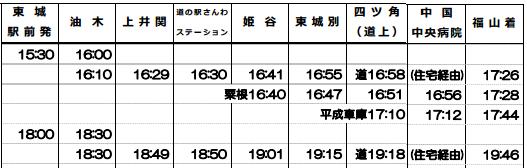 Toujou to Fukuyama